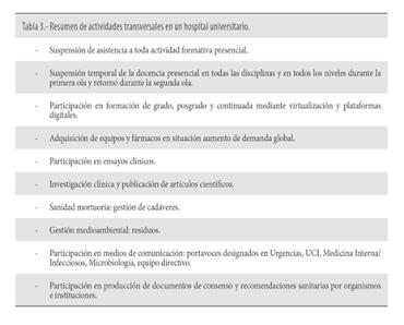 Los hospitales en la Covid-19: retos y oportunidades para la transformación
