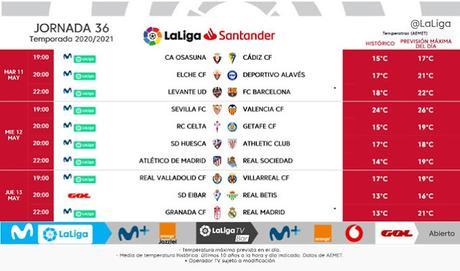 ¡Confirmado el horario del Real de Madrid-Sevilla FC que podría definir LaLiga!