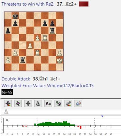 Lasker, Capablanca y Alekhine o ganar en tiempos revueltos (10)