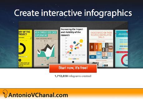 Las publicaciones en redes sociales con imágenes e infografías consiguen un 150% más de atractivo que las que no llevan. Conoce las 15 más chulas.