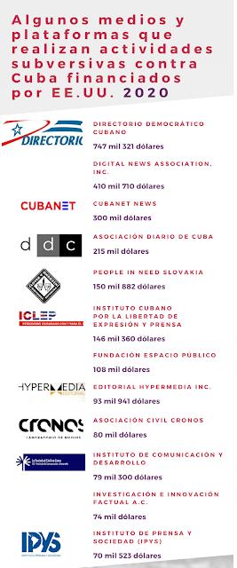 Medios y periodistas en la diana de subversión contra Cuba