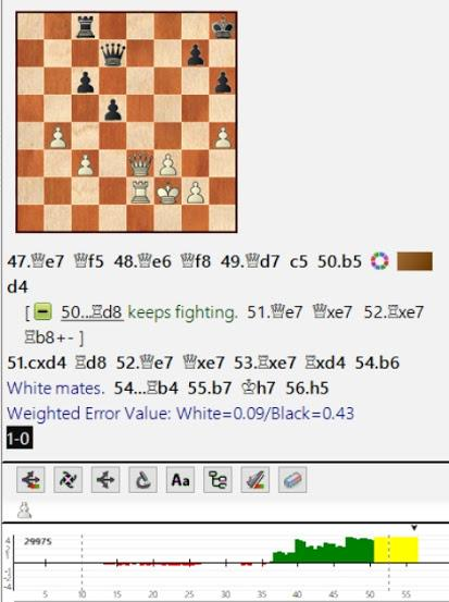Lasker, Capablanca y Alekhine o ganar en tiempos revueltos (18)