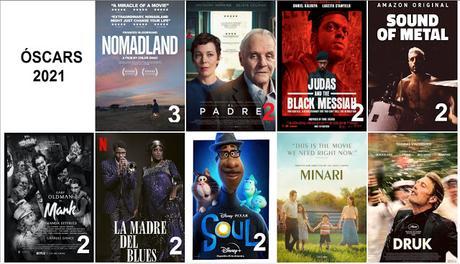 Óscars 2021 - Premiados