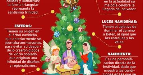 Juegos navidenos incluye juego similar: Juegos Navidenos Cristianos : fondo-navidad-dorado.png ...