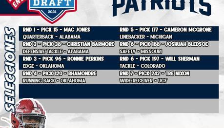 Análisis del Draft NFL 2021: Bills, Dolphins, Jets y Patriots