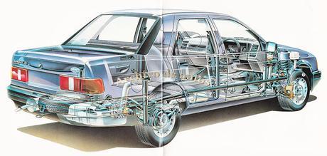 Ford Sierra Sapphire 1.6 L 1988