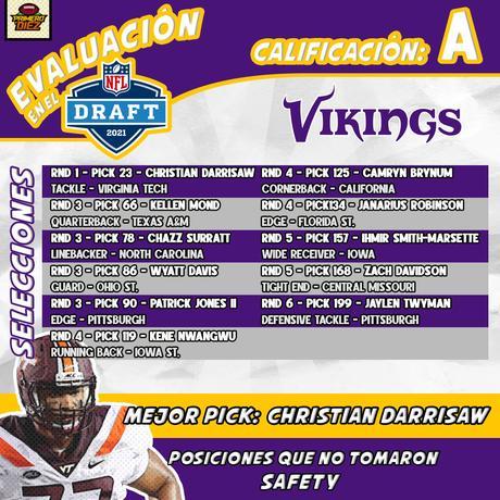 Análisis del Draft NFL 2021: Bears, Lions, Packers y Vikings