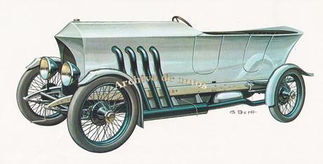 Austro Daimler Prinz Heinrich del año 1914