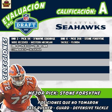 Análisis del Draft NFL 2021: Cardinals, 49ers, Rams y Seahawks