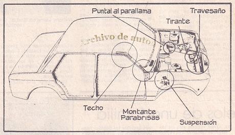 Los refuerzos de la carrocería del Fiat Super Europa 1500 de 1983