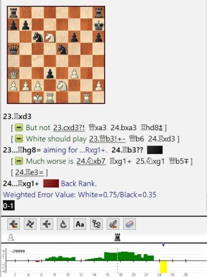 Lasker, Capablanca y Alekhine o ganar en tiempos revueltos (34)