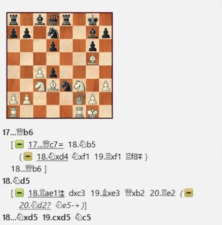 Lasker, Capablanca y Alekhine o ganar en tiempos revueltos (37)