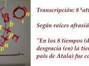 "Posible texto tipo ""nostálgico"" sobre leyenda histórica (logografía) Atlántida hallado Muriel, Guadalajara, España."