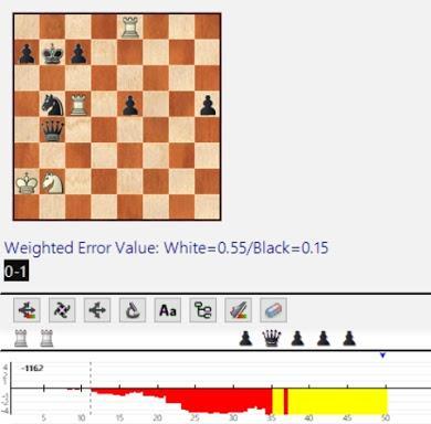 Lasker, Capablanca y Alekhine o ganar en tiempos revueltos (41)