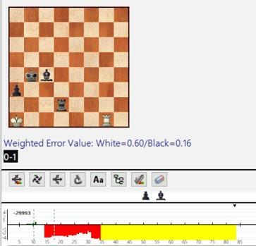 Lasker, Capablanca y Alekhine o ganar en tiempos revueltos (43)