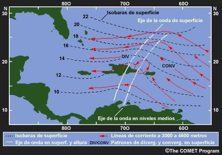 A pesar de haberse formado ya un par de Ondas Tropicales, hasta hoy el NHC/TAFB oficializa la primera de ellas. ¿Cómo nos afectan estos sistemas?