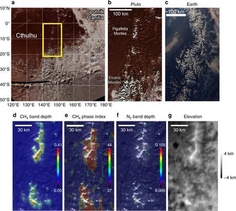 Las nevadas montañas de Plutón
