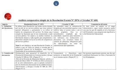 Propuesta de análisis comparativo simple de la extinta Circular n° 600 y la nueva normativa enmarcada en la Resolución Exenta n° 2076.