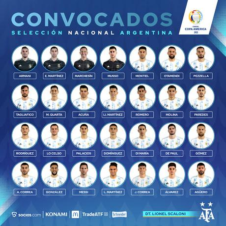La Copa América retrasará la vuelta de Acuña y Papu Gómez