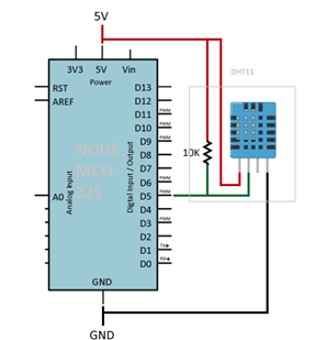 Monitor inteligente de Calidad del aire