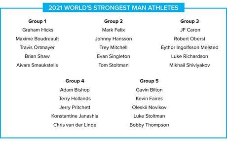 La lista de atletas masculinos más fuertes del mundo