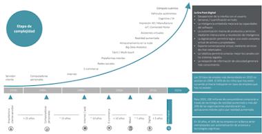La transformación de los datos en oro