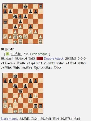 Lasker, Capablanca y Alekhine o ganar en tiempos revueltos (75)