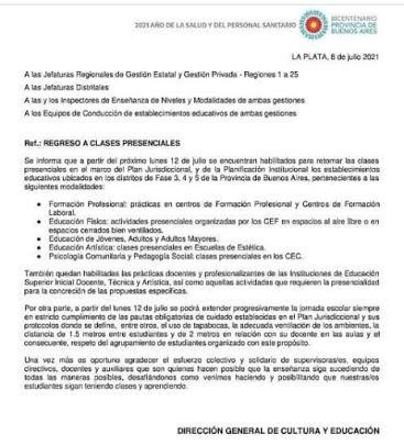 Nuevos Regresos a Clases presenciales. Provincia de Buenos Aires