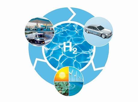 hidrogeno como fuente de energia