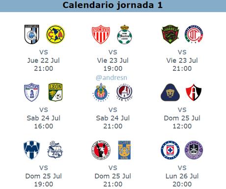 Guia de la jornada 1, pronósticos, horarios y canales de trasmisión del futbol mexicano