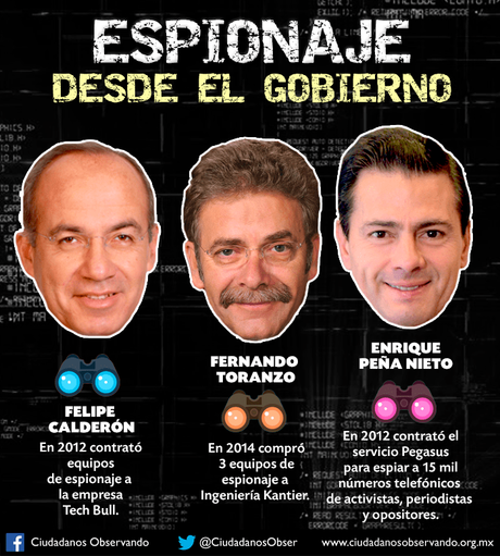 Tres casos bien documentados de espionaje desde el gobierno: Ciudadanos Observando