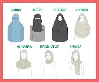 El Hiyab, código de vestimenta femenina islámica