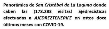 ¡178.283 visitas en un año! y toda la música ajedrecística para luchar contra el COVID-19