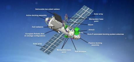 El módulo ruso Nauka se acopla a la Estación Espacial Internacional