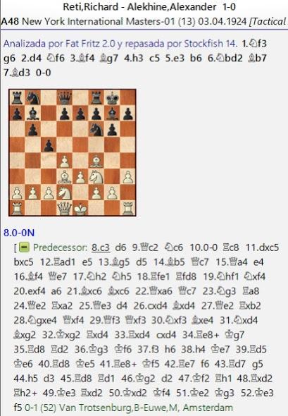 Lasker, Capablanca y Alekhine o ganar en tiempos revueltos (119)
