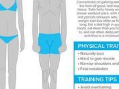 Consejos entrenamiento para adaptarse tipo cuerpo