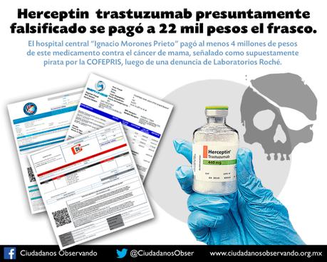 Pagaban 22 mil pesos por medicamentos falsos en SLP