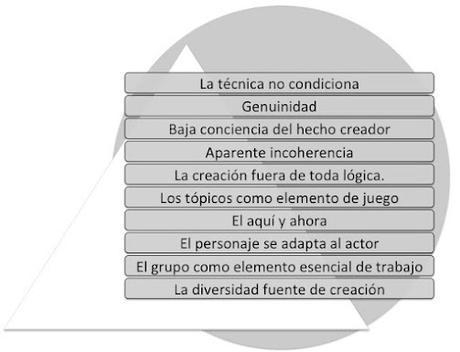 La técnica no condiciona, por Manu Medina