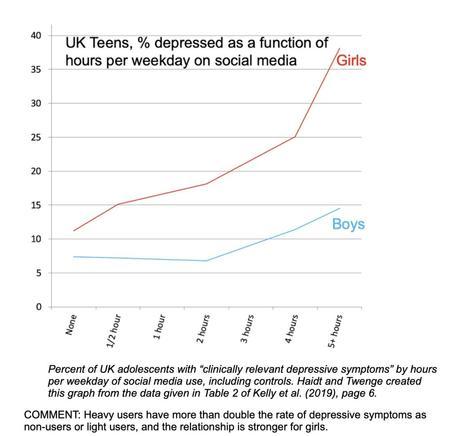 Internet y el sensacionalismo