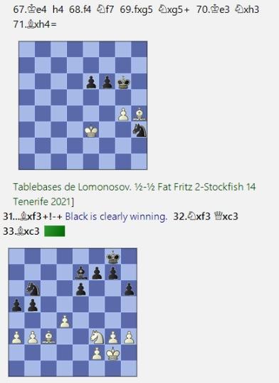 Lasker, Capablanca y Alekhine o ganar en tiempos revueltos (166)