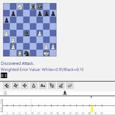Lasker, Capablanca y Alekhine o ganar en tiempos revueltos (169)