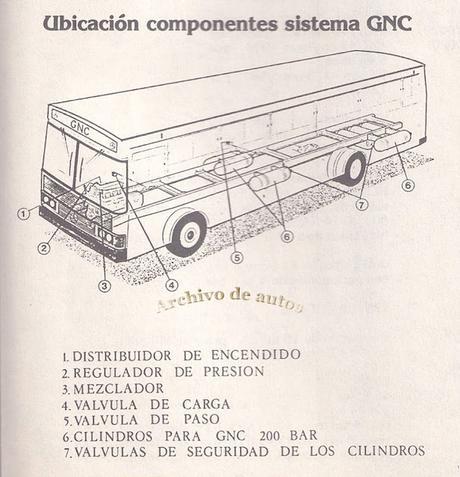 Mercedes-Benz OF 1214 G, el primer colectivo movido a GNC de 1985