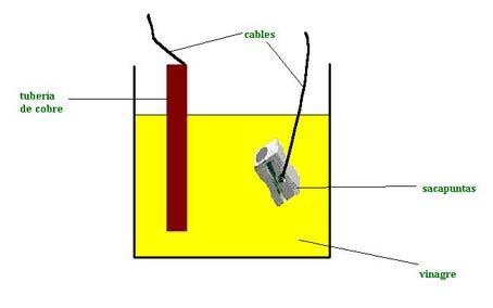 pila eléctrica casera