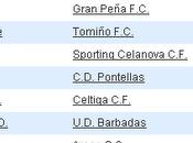 CRrónicas fútbol gallego 'futbol galicia'