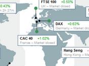 "mercados alcanzan meta semanal ""con justo"""