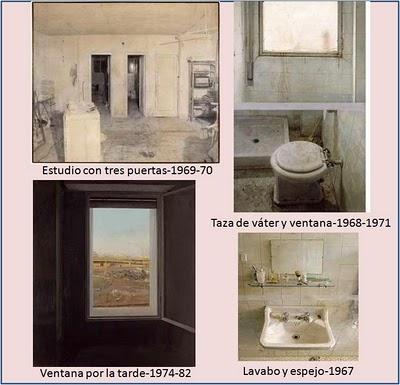 El Lavabo De Antonio Lopez.Antonio Lopez Una Delicada Vocacion Por La Muerte Paperblog