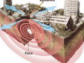 inevitable terremotos ambiente