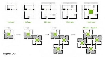Casa econ mica modular prefabricada paperblog for Oficina abierta definicion