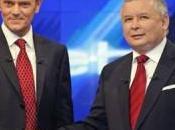 Final vibrante entre Tusk Kaczynski