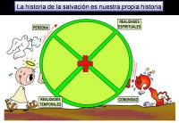 PRESENTACIÓN POWER POINT: ETAPAS DE LA HISTORIA DE LA SALVACIÓN